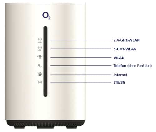 o2 HomeSpot WLAN Router - Abbildung vorn