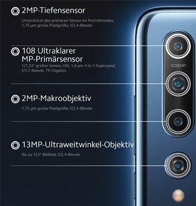 Kameras vom Xiaomi Mi 10