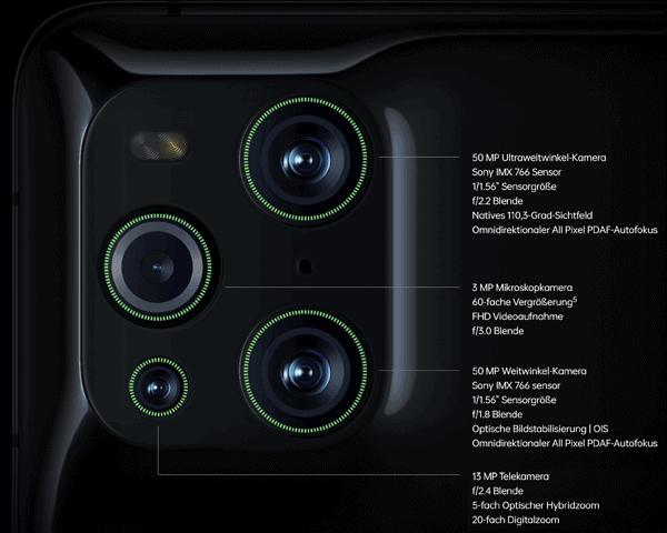 Kamera vom Oppo Find X Pro 5G
