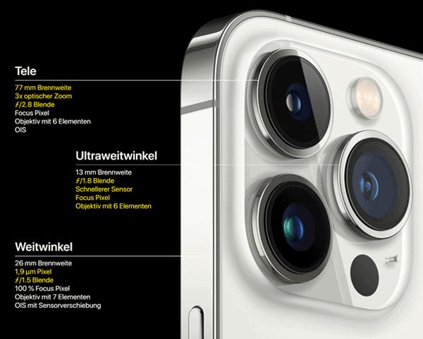 Kamera vom Apple iPhone 13 Pro